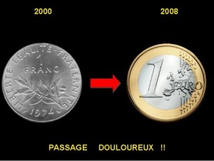 francs euro